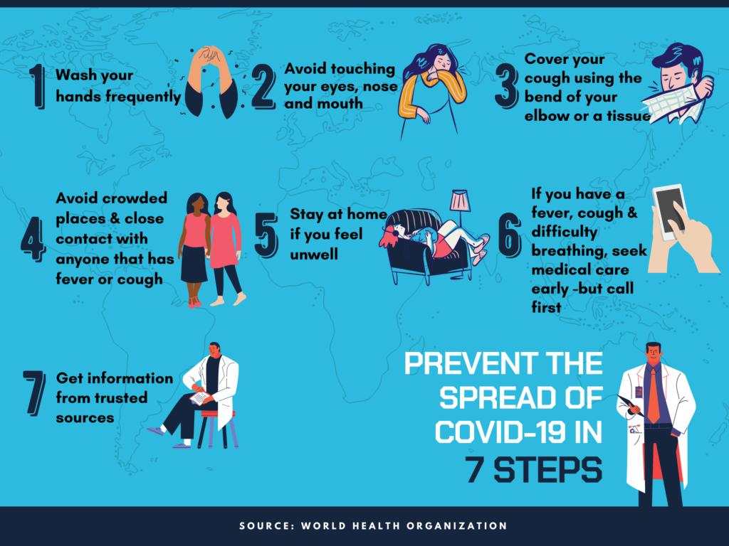 7 Steps - covid 19 -Web
